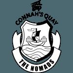 Connah's Q.