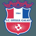 Oţelul Galati